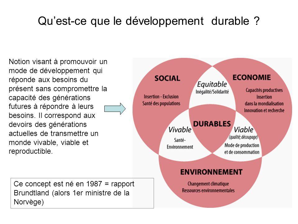 Quest-ce que le développement durable ? Notion visant à promouvoir un mode de développement qui réponde aux besoins du présent sans compromettre la ca