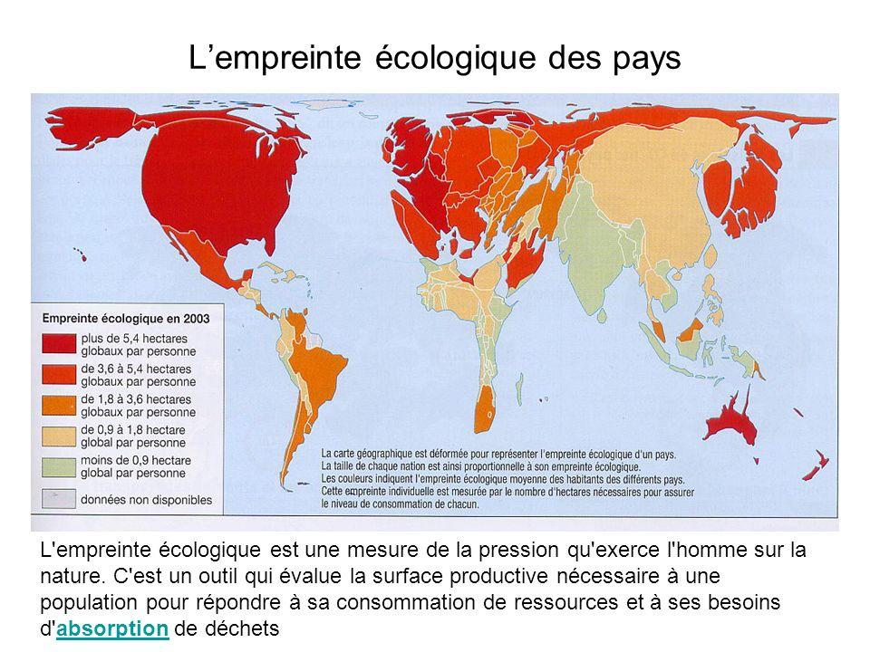 Lempreinte écologique des pays L'empreinte écologique est une mesure de la pression qu'exerce l'homme sur la nature. C'est un outil qui évalue la surf