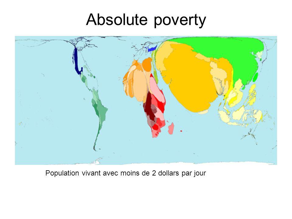 Absolute poverty Population vivant avec moins de 2 dollars par jour