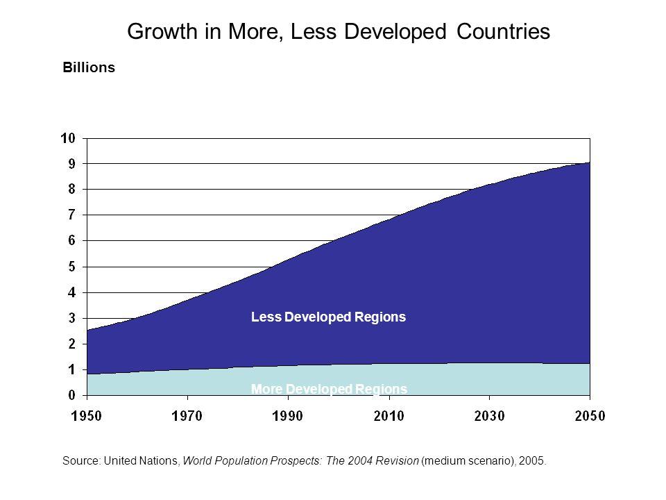 Quest-ce que le développement durable .