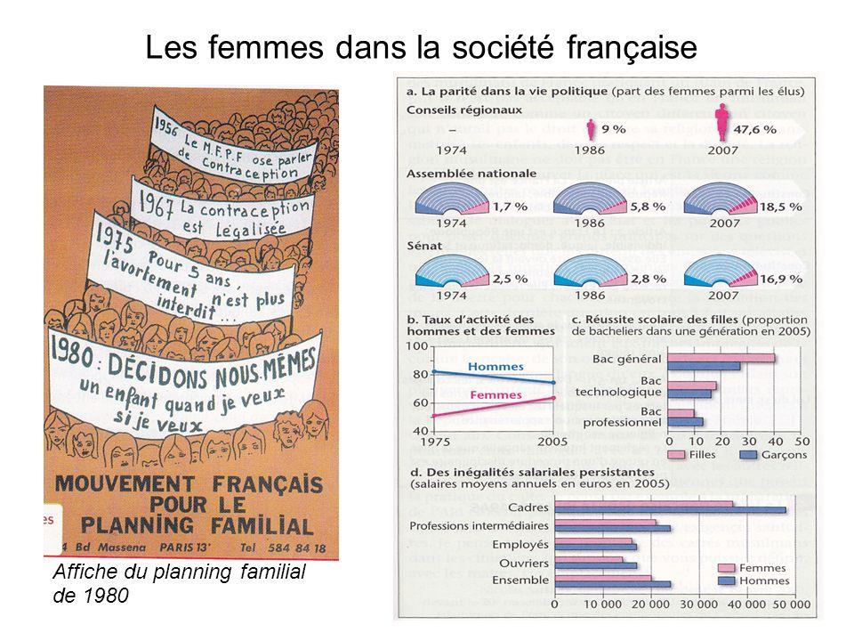 Les femmes dans la société française Affiche du planning familial de 1980