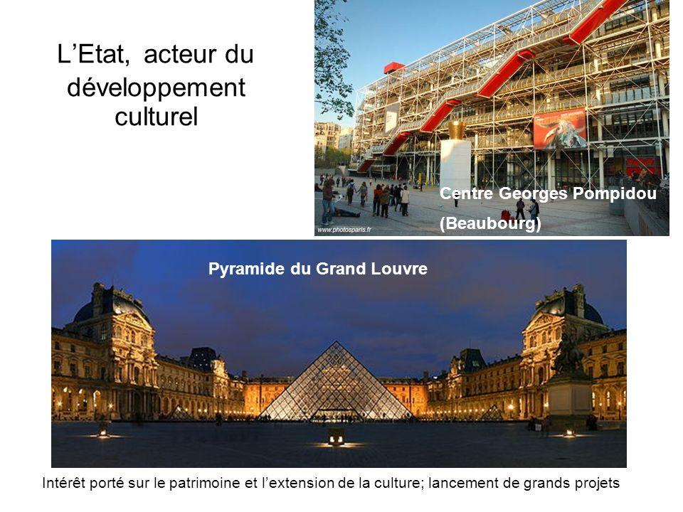 LEtat, acteur du développement culturel Intérêt porté sur le patrimoine et lextension de la culture; lancement de grands projets Pyramide du Grand Louvre Centre Georges Pompidou (Beaubourg)