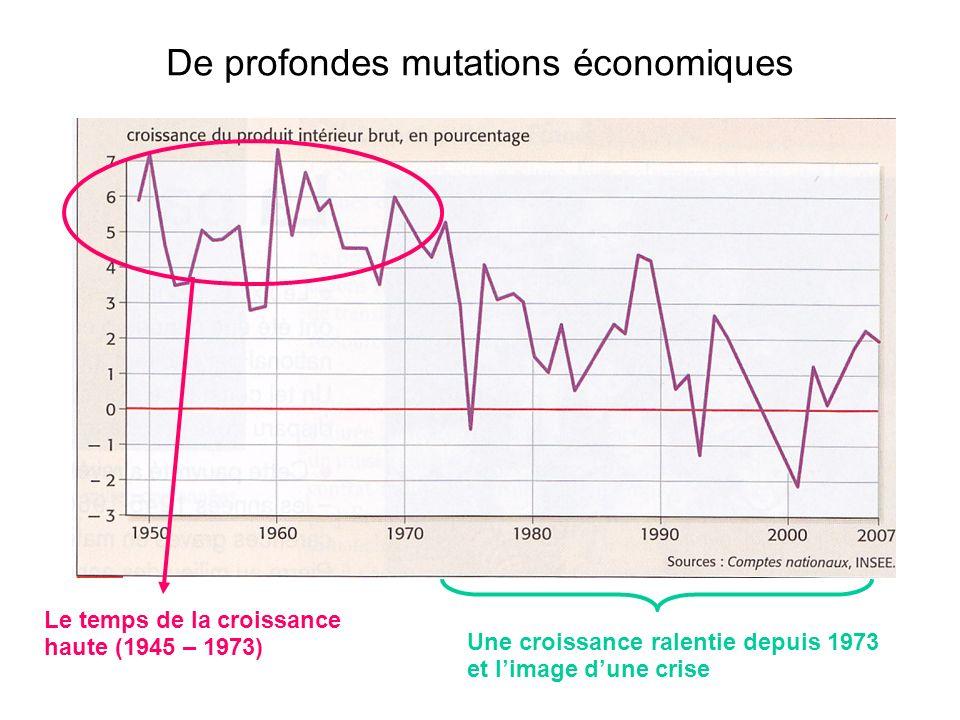 De profondes mutations économiques Le temps de la croissance haute (1945 – 1973) Une croissance ralentie depuis 1973 et limage dune crise