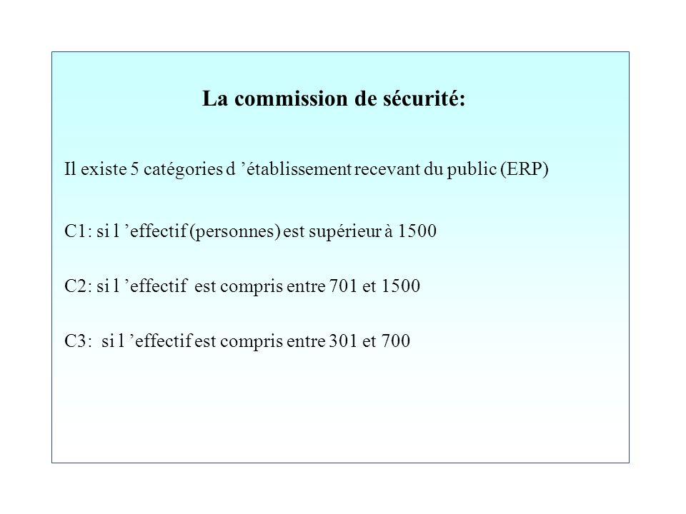 FORMATION : LE DIRECTEUR D ECOLE ET LA SECURITE Dans chaque circonscription un ACMO (CPC EPS) pour aider le directeur Un IHS : Monsieur BARBIER au rec