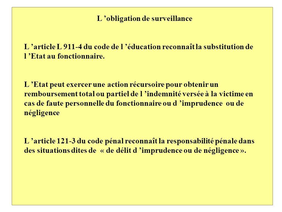 L OBLIGATION DE SURVEILLANCE La circulaire n°97-178 précise les conditions dans lesquelles s applique l obligation de surveillance - Pendant toute la