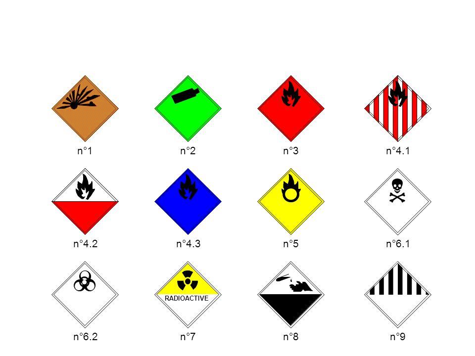 Bureau d'analyse des risques et pollutions industrielles (BARPI) - base de données ARIA CAUSES