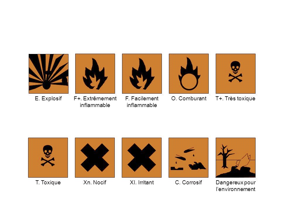 2Gaz 3Liquide inflammable 4Solide inflammable 5Comburant 6Matière toxique 7Matière radioactive 8Matière corrosive 9Dangers divers 0Absence de danger s