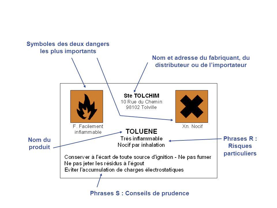 E. ExplosifF+. Extrêmement inflammable F. Facilement inflammable O. ComburantT+. Très toxique T. ToxiqueXn. NocifXI. IrritantC. CorrosifDangereux pour
