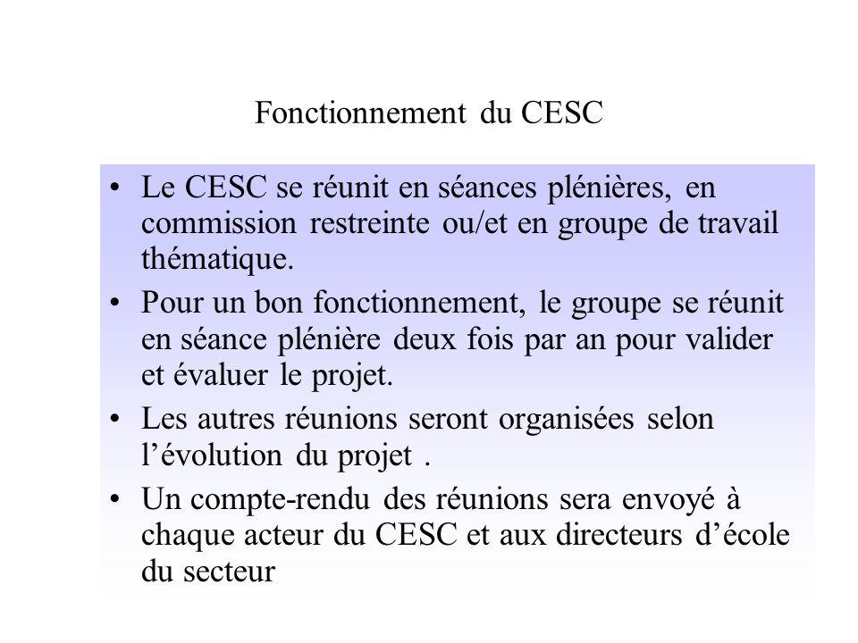 COMPOSITION DU CESC Il est présidé par le principal du collège et co- animé avec lIEN Sa composition est variable : –les partenaires internes du 1er e