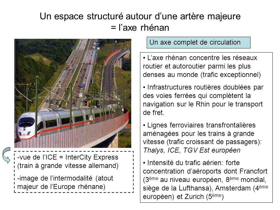 Un espace structuré autour dune artère majeure = laxe rhénan Un axe complet de circulation Laxe rhénan concentre les réseaux routier et autoroutier pa
