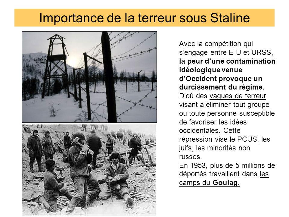 Importance de la terreur sous Staline Avec la compétition qui sengage entre E-U et URSS, la peur dune contamination idéologique venue dOccident provoq