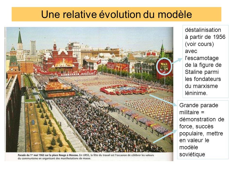 Une relative évolution du modèle Grande parade militaire = démonstration de force, succès populaire, mettre en valeur le modèle soviétique déstalinisa