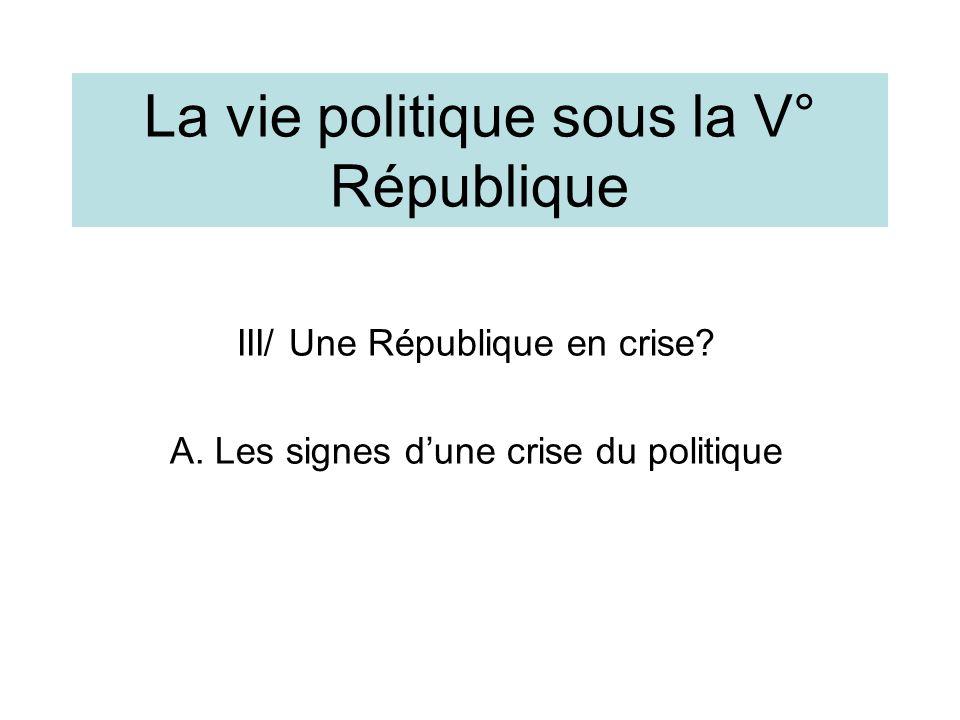 Le choc du 21 avril 2002: point dorgue de la crise des institutions de la V° République Qualification pour le second tour du candidat dextrême droite (Jean-Marie Le Pen, front national) Élimination du candidat socialiste (Lionel Jospin), 1 er ministre en exercice Faible score du président sortant (Jacques Chirac): même pas 20 %.