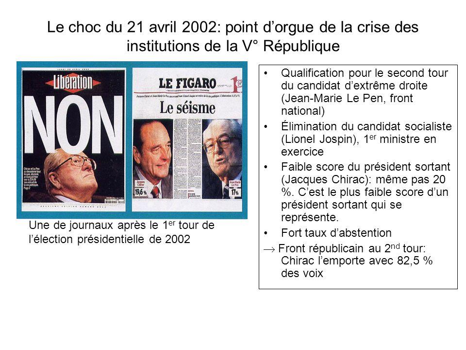 Le choc du 21 avril 2002: point dorgue de la crise des institutions de la V° République Qualification pour le second tour du candidat dextrême droite