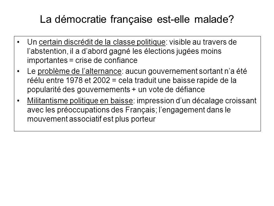 La démocratie française est-elle malade? Un certain discrédit de la classe politique: visible au travers de labstention, il a dabord gagné les électio