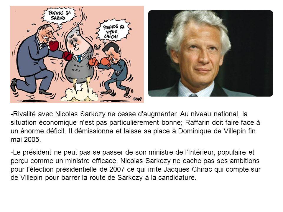 -Rivalité avec Nicolas Sarkozy ne cesse d'augmenter. Au niveau national, la situation économique n'est pas particulièrement bonne; Raffarin doit faire