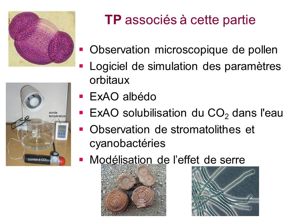 Observation microscopique de pollen Logiciel de simulation des paramètres orbitaux ExAO albédo ExAO solubilisation du CO 2 dans l'eau Observation de s