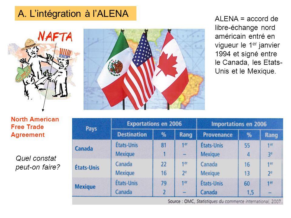 A. Lintégration à lALENA ALENA = accord de libre-échange nord américain entré en vigueur le 1 er janvier 1994 et signé entre le Canada, les Etats- Uni