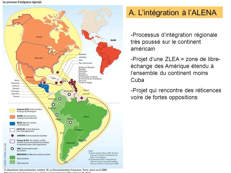 A. Lintégration à lALENA -Processus dintégration régionale très poussé sur le continent américain -Projet dune ZLEA = zone de libre- échange des Améri