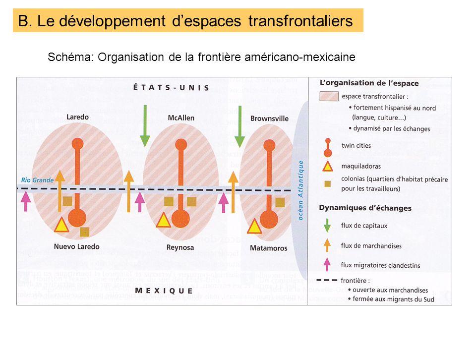 B. Le développement despaces transfrontaliers Schéma: Organisation de la frontière américano-mexicaine