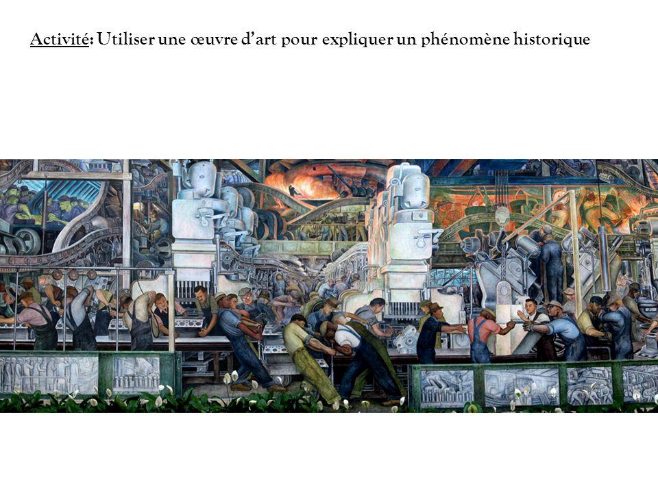 Activité: Utiliser une œuvre dart pour expliquer un phénomène historique