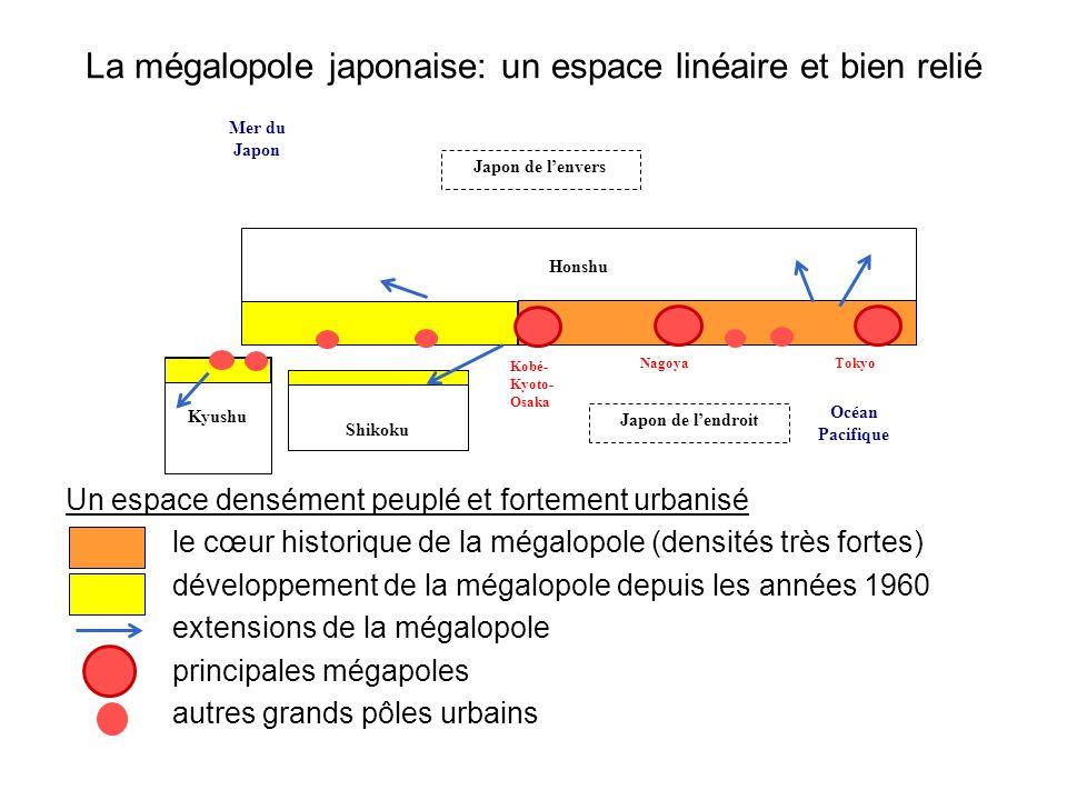 La mégalopole japonaise: un espace linéaire et bien relié Un espace densément peuplé et fortement urbanisé le cœur historique de la mégalopole (densit