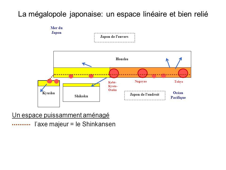 La mégalopole japonaise: un espace linéaire et bien relié Un espace puissamment aménagé laxe majeur = le Shinkansen Shikoku Honshu Japon de lenvers Ja