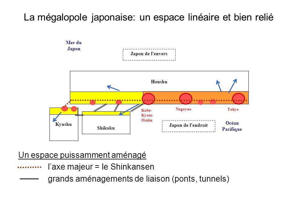 La mégalopole japonaise: un espace linéaire et bien relié Un espace puissamment aménagé laxe majeur = le Shinkansen grands aménagements de liaison (po