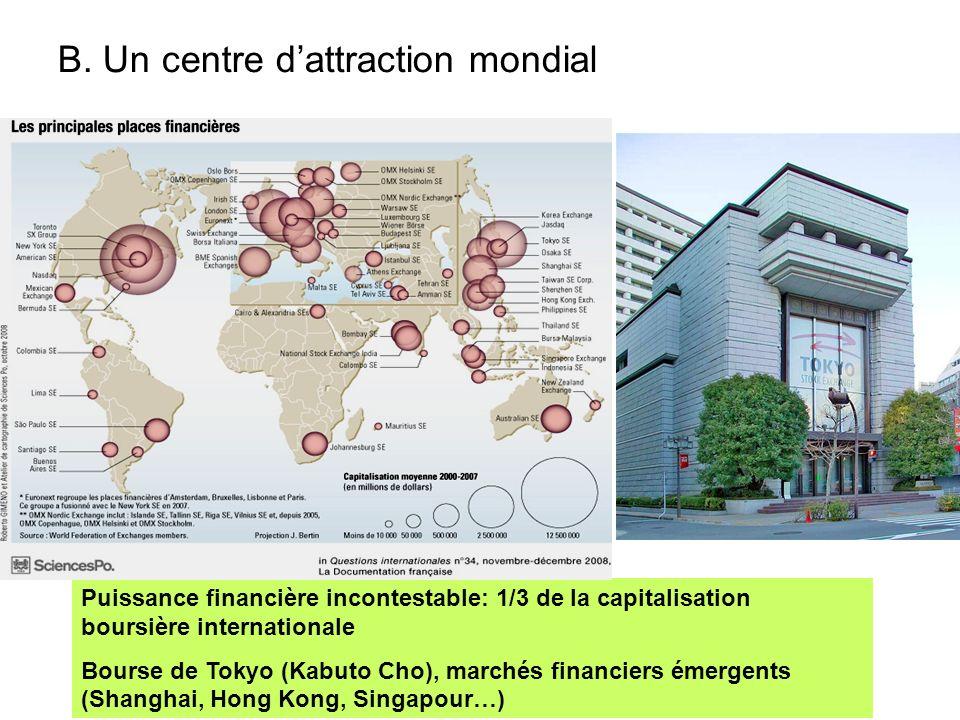 B. Un centre dattraction mondial Puissance financière incontestable: 1/3 de la capitalisation boursière internationale Bourse de Tokyo (Kabuto Cho), m