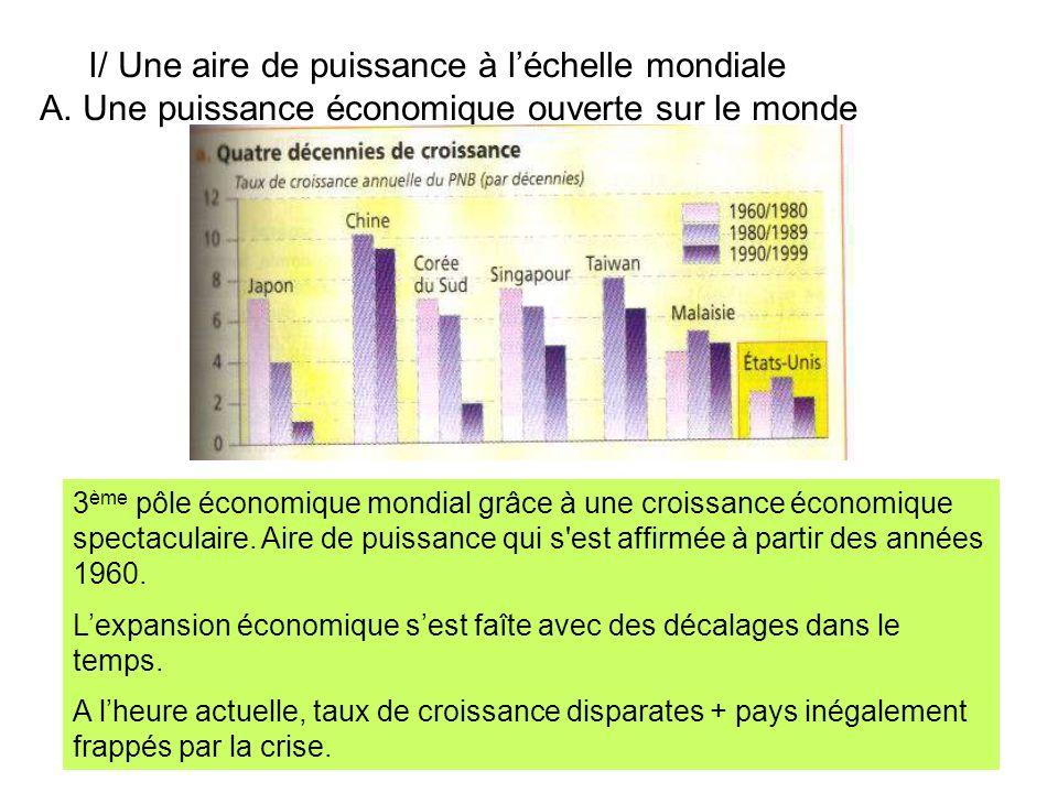 I/ Une aire de puissance à léchelle mondiale A. Une puissance économique ouverte sur le monde 3 ème pôle économique mondial grâce à une croissance éco