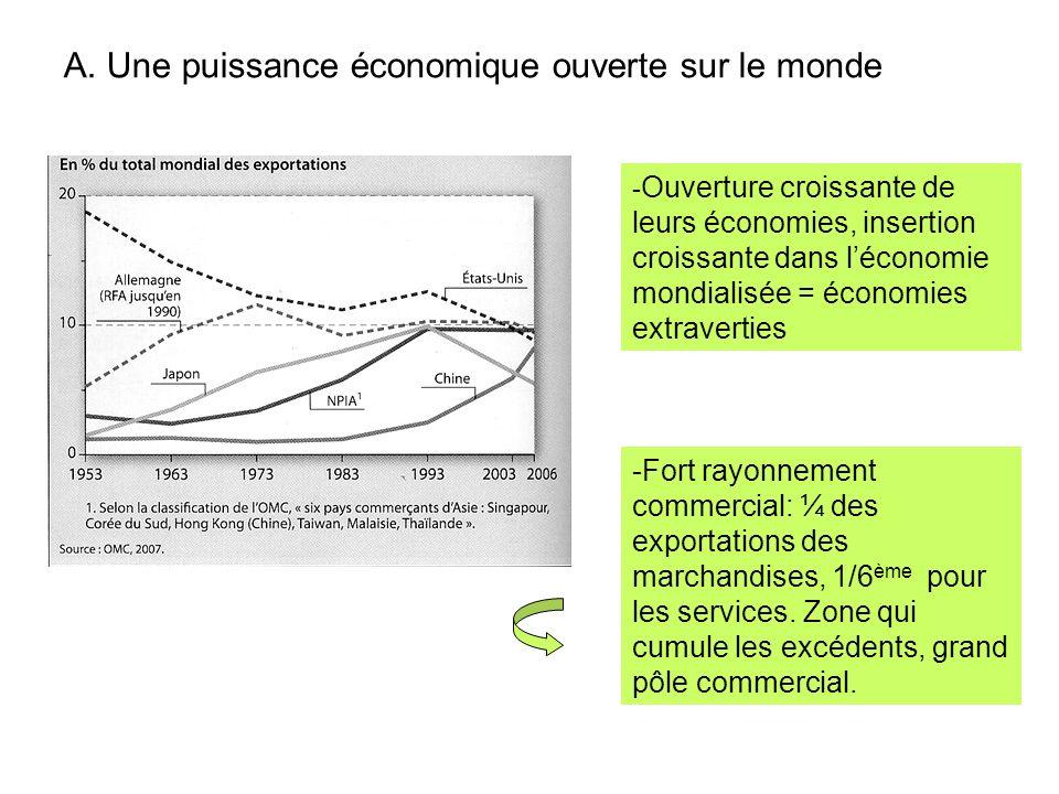 A. Une puissance économique ouverte sur le monde -Fort rayonnement commercial: ¼ des exportations des marchandises, 1/6 ème pour les services. Zone qu