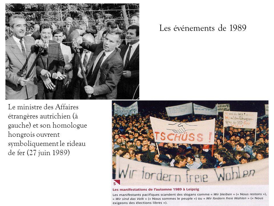 Le ministre des Affaires étrangères autrichien (à gauche) et son homologue hongrois ouvrent symboliquement le rideau de fer (27 juin 1989) Les événeme