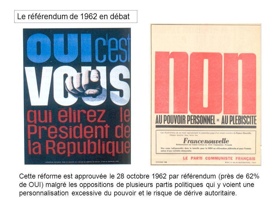 Le référendum de 1962 en débat Cette réforme est approuvée le 28 octobre 1962 par référendum (près de 62% de OUI) malgré les oppositions de plusieurs