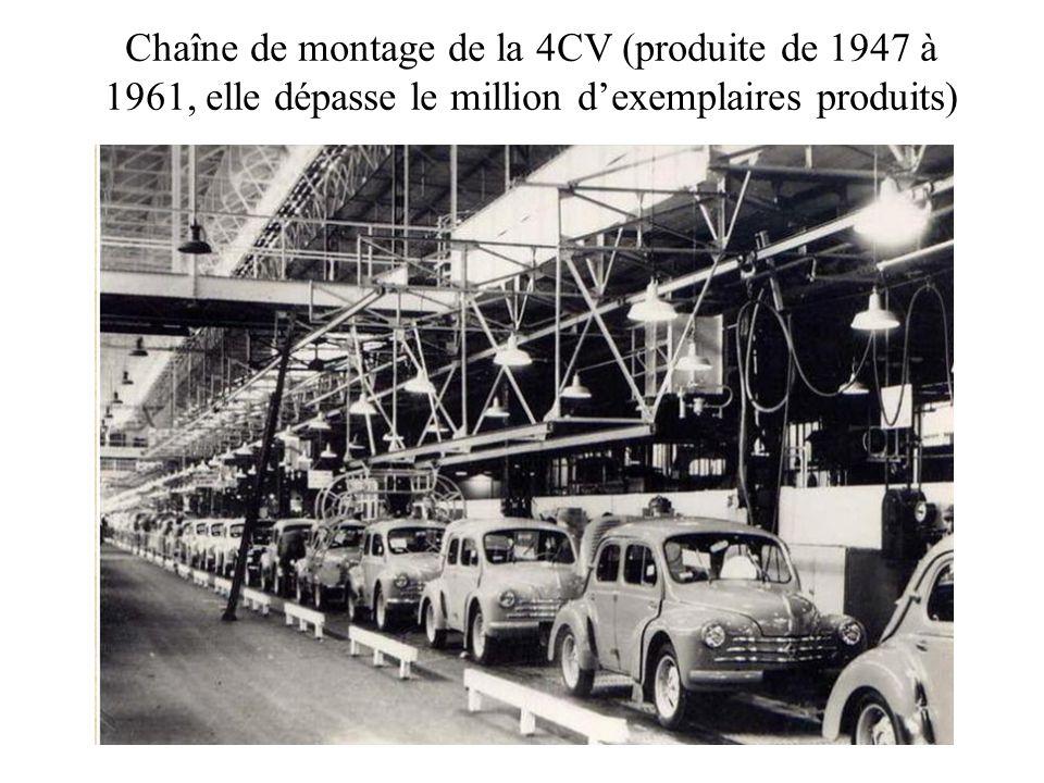 Chaîne de montage de la 4CV (produite de 1947 à 1961, elle dépasse le million dexemplaires produits)