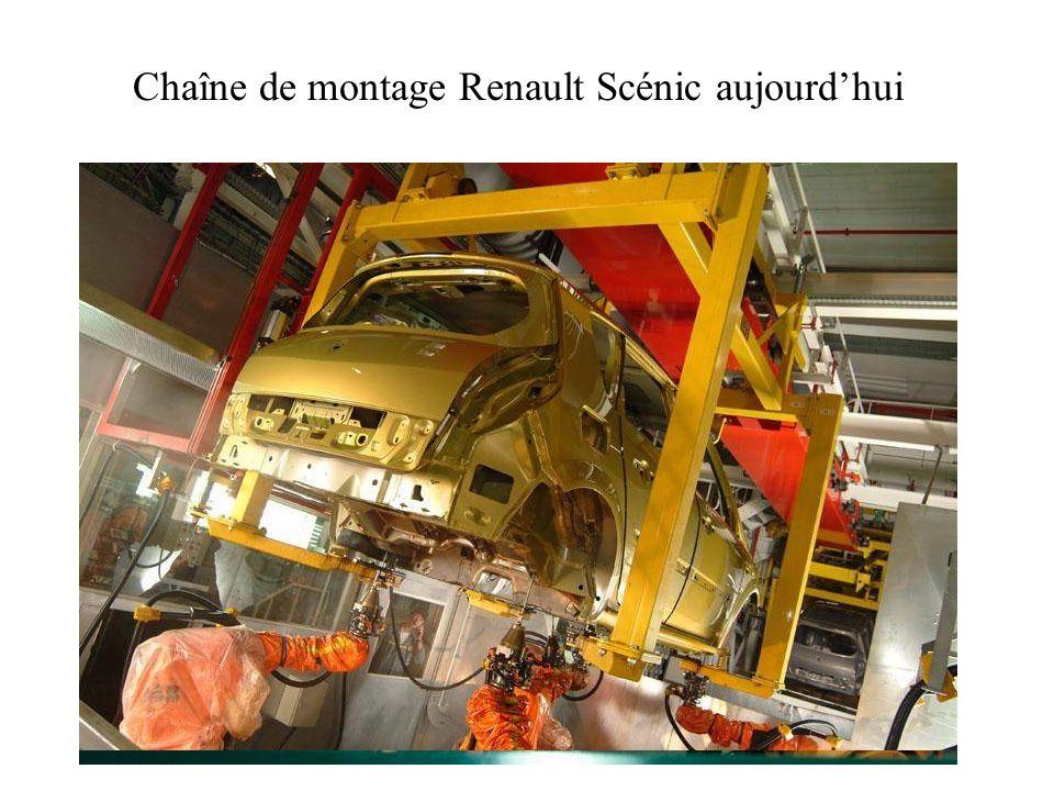 Chaîne de montage Renault Scénic aujourdhui