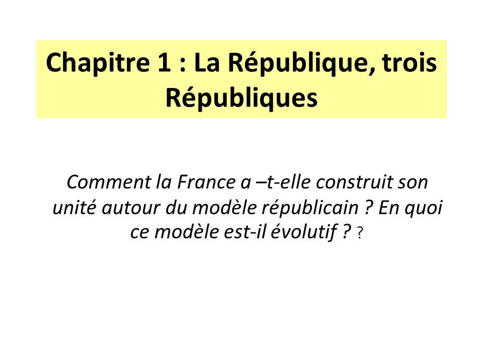 Chapitre 1 : La République, trois Républiques Comment la France a –t-elle construit son unité autour du modèle républicain ? En quoi ce modèle est-il