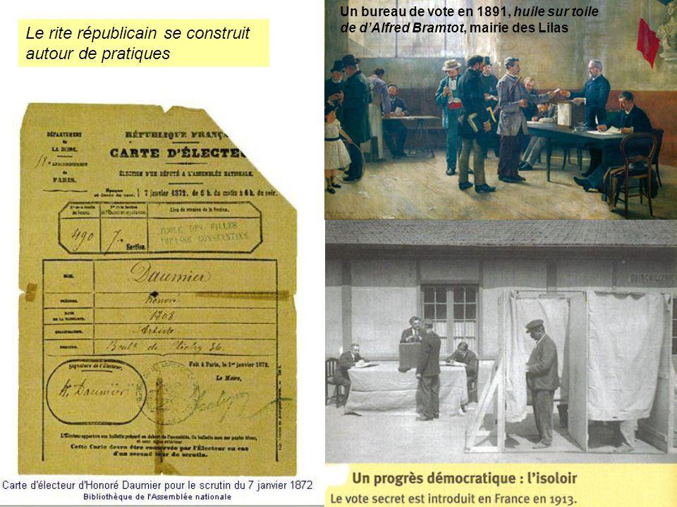 Le rite républicain se construit autour de pratiques Un bureau de vote en 1891, huile sur toile de dAlfred Bramtot, mairie des Lilas