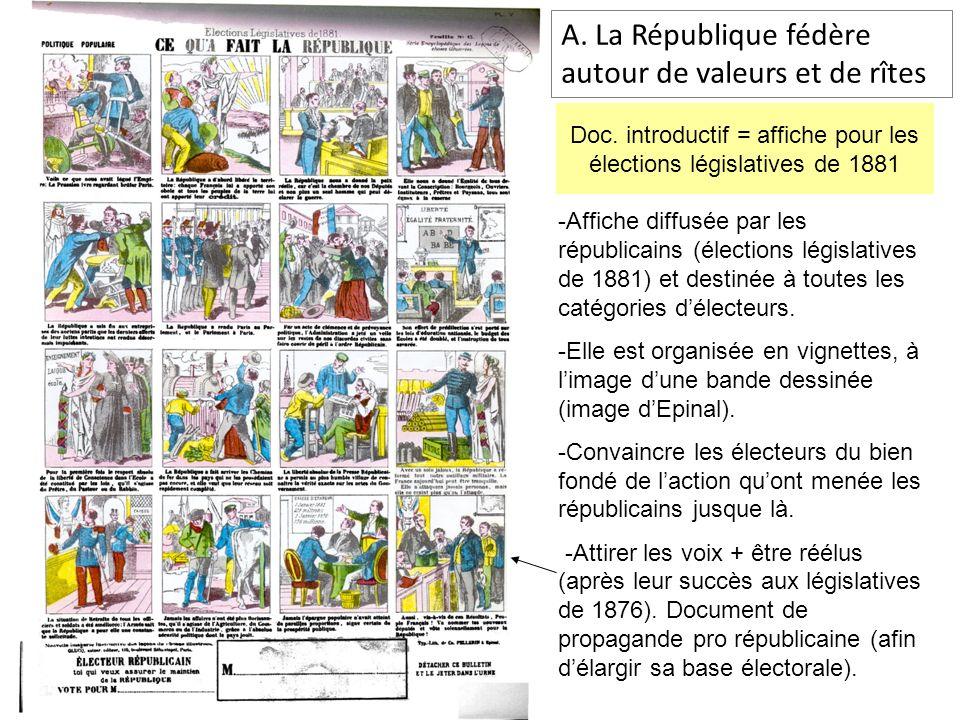 Doc. introductif = affiche pour les élections législatives de 1881 -Affiche diffusée par les républicains (élections législatives de 1881) et destinée