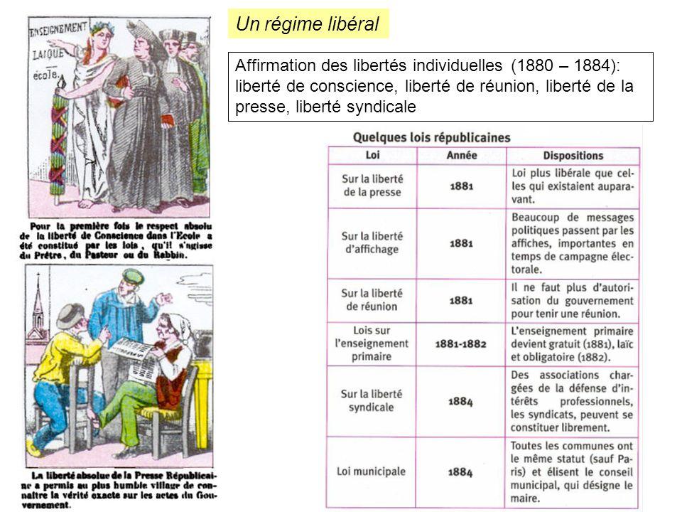 Un régime libéral Affirmation des libertés individuelles (1880 – 1884): liberté de conscience, liberté de réunion, liberté de la presse, liberté syndi