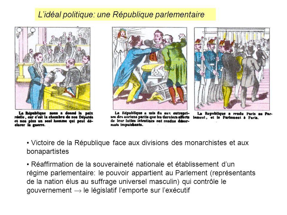 Lidéal politique: une République parlementaire Victoire de la République face aux divisions des monarchistes et aux bonapartistes Réaffirmation de la