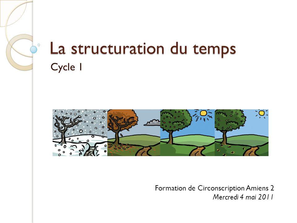 La structuration du temps Cycle 1 Formation de Circonscription Amiens 2 Mercredi 4 mai 2011