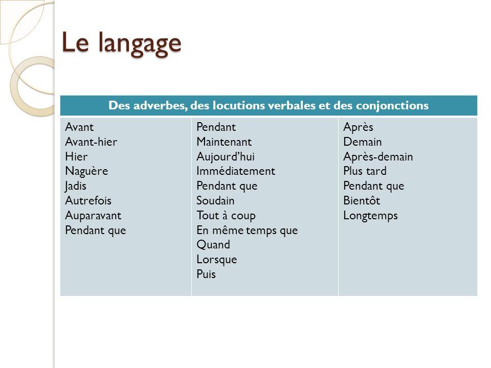 Le langage Des adverbes, des locutions verbales et des conjonctions Avant Avant-hier Hier Naguère Jadis Autrefois Auparavant Pendant que Pendant Maint