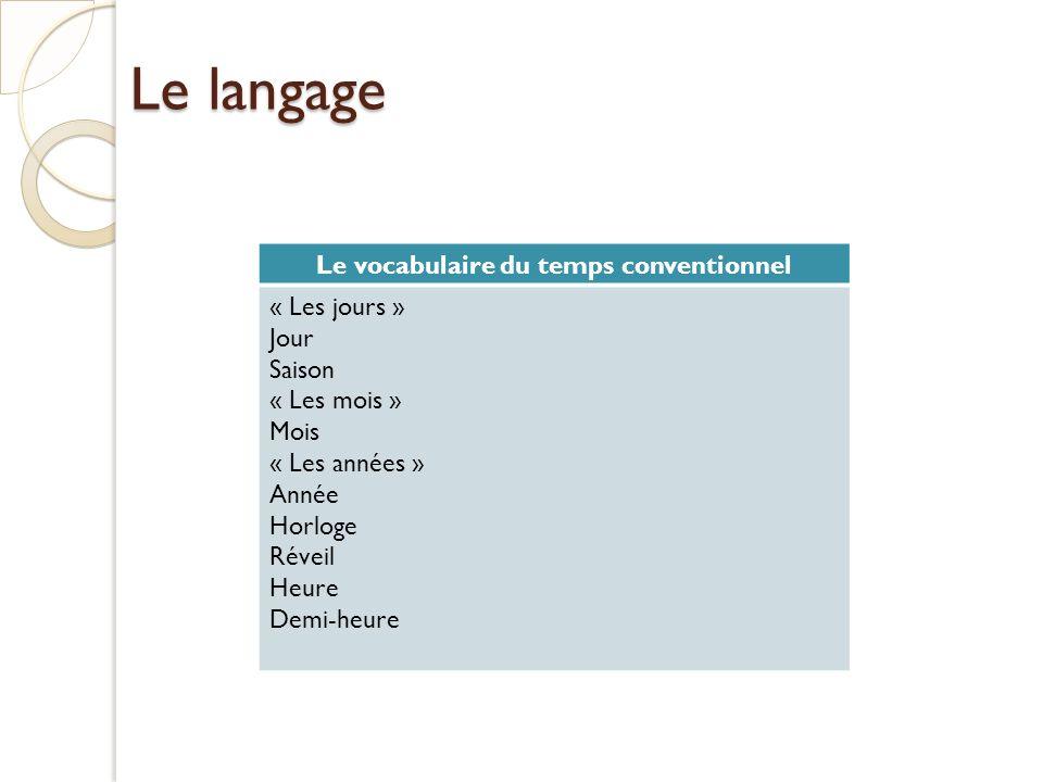 Le langage Le vocabulaire du temps conventionnel « Les jours » Jour Saison « Les mois » Mois « Les années » Année Horloge Réveil Heure Demi-heure