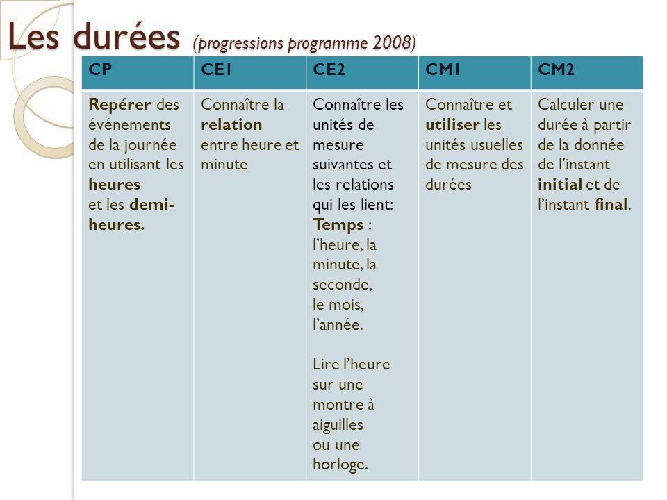 Les durées (progressions programme 2008) CPCE1CE2CM1CM2 Repérer des événements de la journée en utilisant les heures et les demi- heures. Connaître la