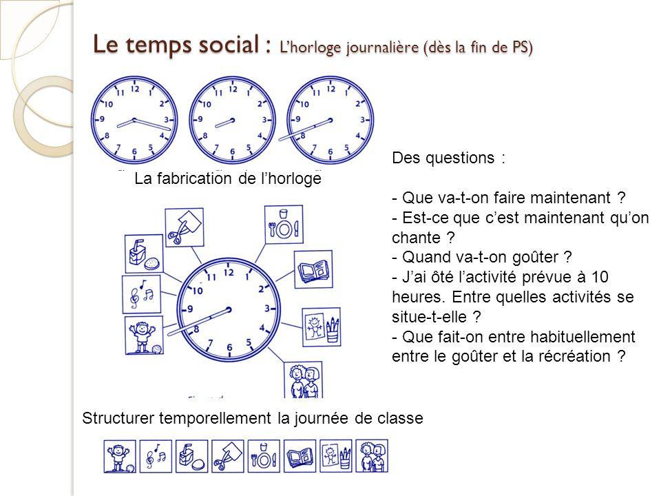 Le temps social : Lhorloge journalière (dès la fin de PS) La fabrication de lhorloge Structurer temporellement la journée de classe Des questions : -
