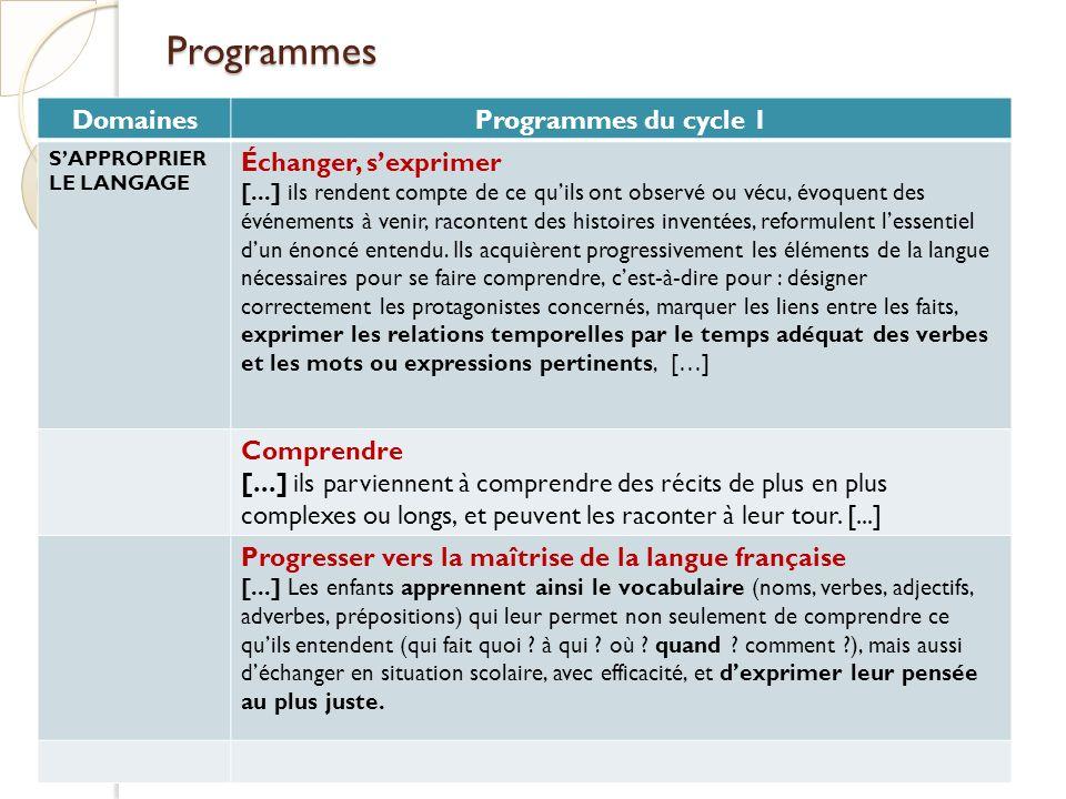 Programmes DomainesProgrammes du cycle 1 SAPPROPRIER LE LANGAGE Échanger, sexprimer [...] ils rendent compte de ce quils ont observé ou vécu, évoquent