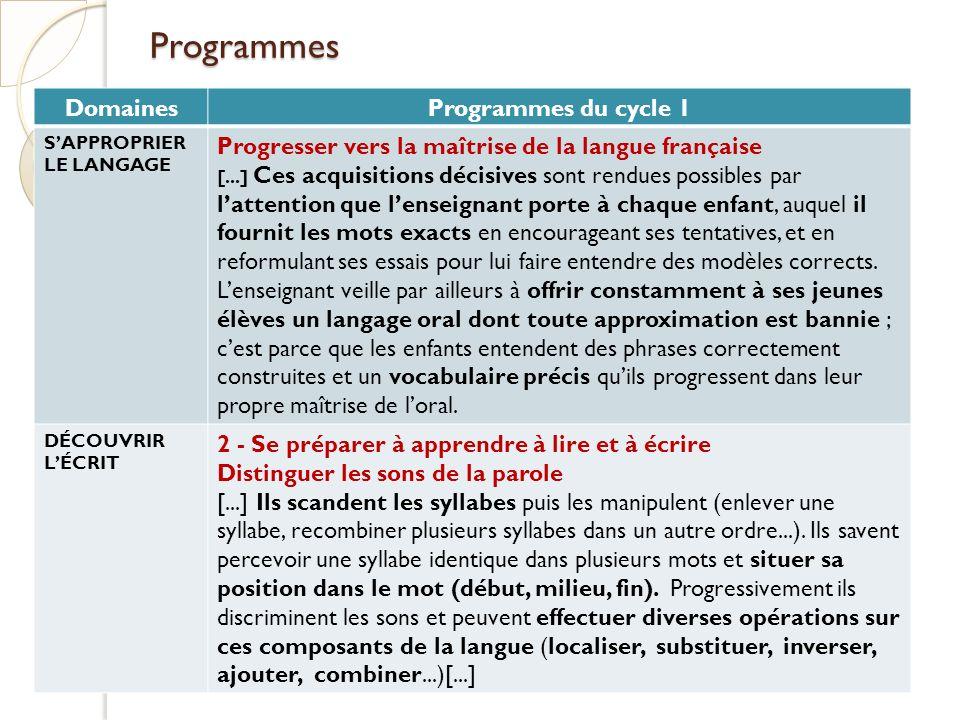 Programmes DomainesProgrammes du cycle 1 SAPPROPRIER LE LANGAGE Progresser vers la maîtrise de la langue française [...] Ces acquisitions décisives so