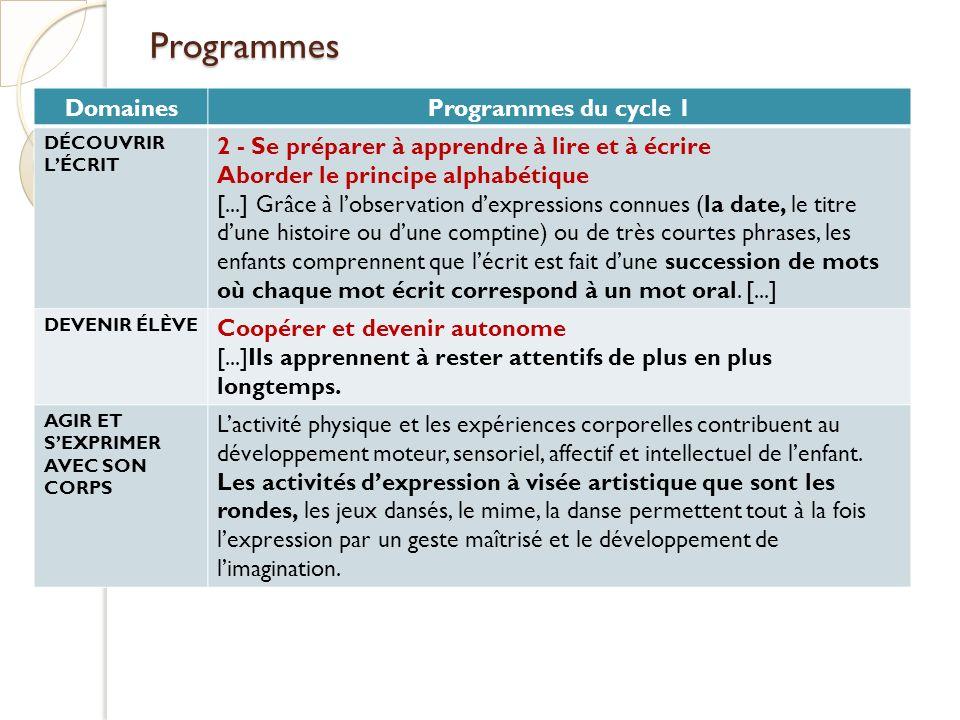 Programmes DomainesProgrammes du cycle 1 DÉCOUVRIR LÉCRIT 2 - Se préparer à apprendre à lire et à écrire Aborder le principe alphabétique [...] Grâce