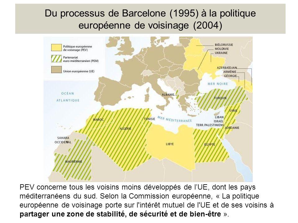 Du processus de Barcelone (1995) à la politique européenne de voisinage (2004) PEV concerne tous les voisins moins développés de lUE, dont les pays méditerranéens du sud.