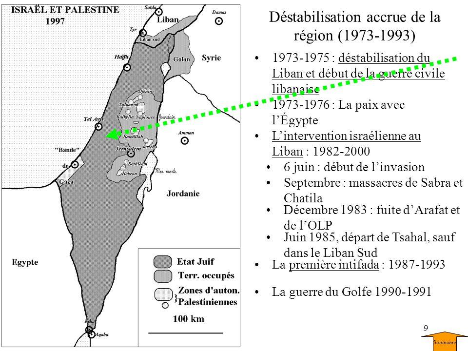 9 1973-1975 : déstabilisation du Liban et début de la guerre civile libanaise 1973-1976 : La paix avec lÉgypte Lintervention israélienne au Liban : 19